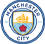 Manchester City form for match with Crystal Palace
